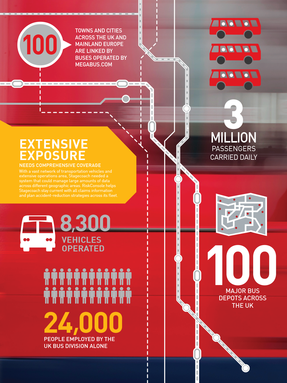Stagecoach Infographic