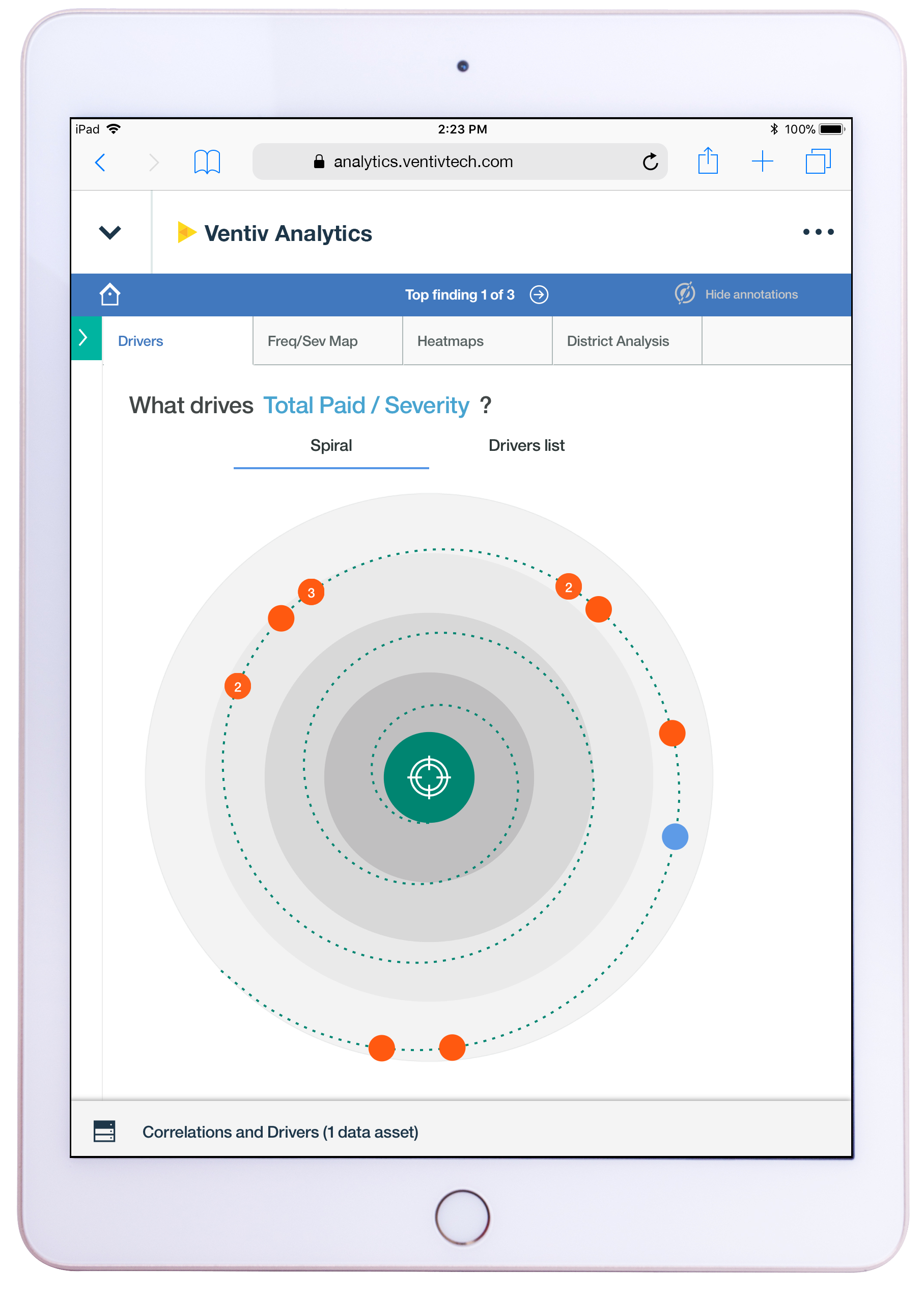 Ventiv Analytics