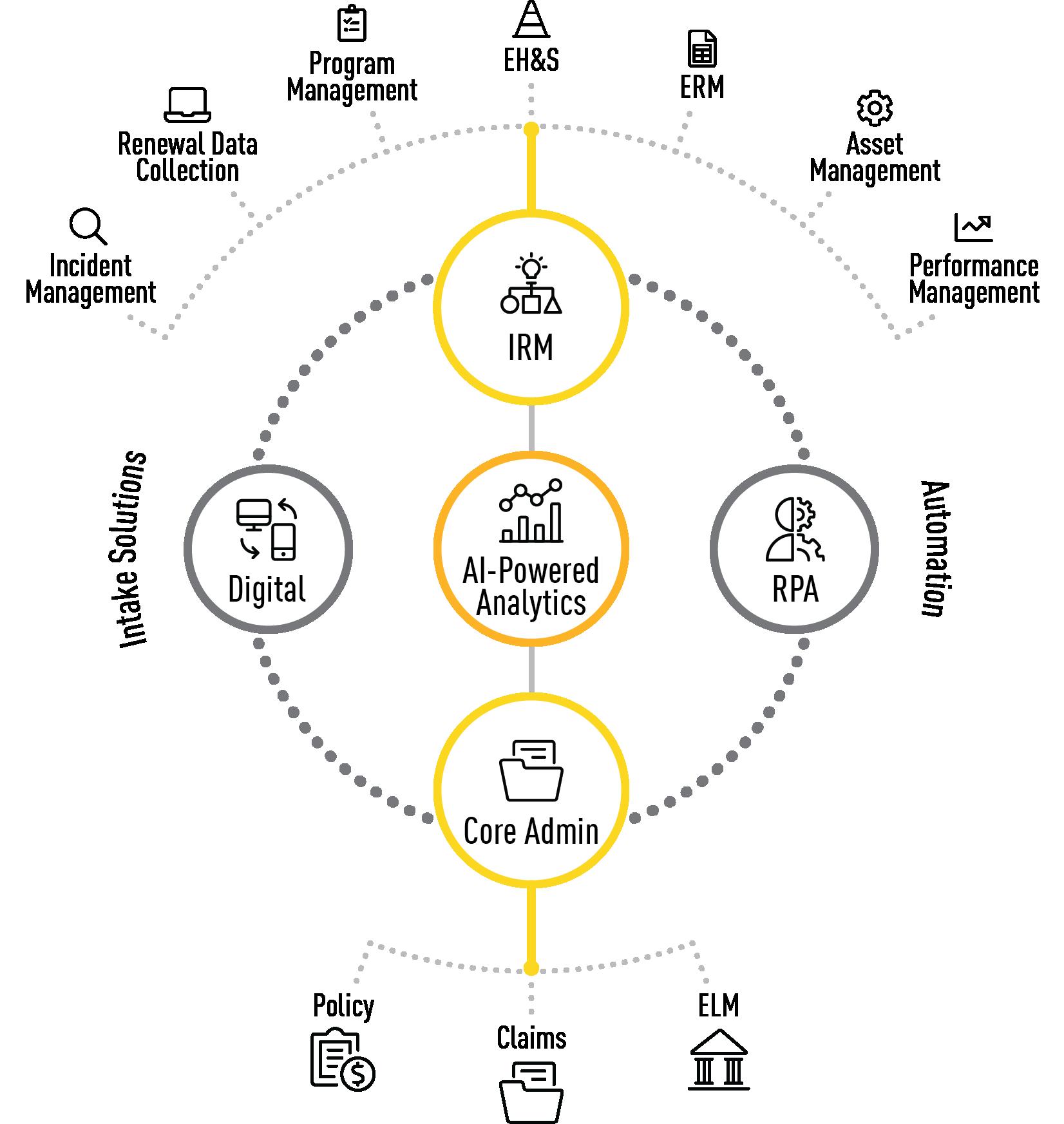 Ventiv-Diagram-2020