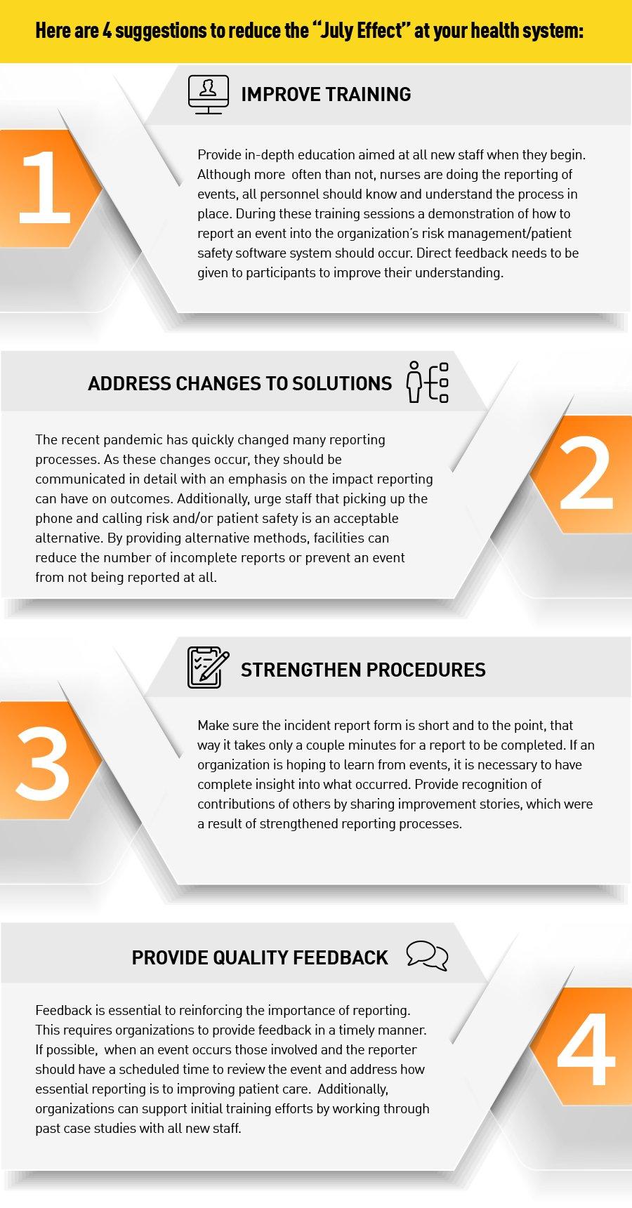 4-Ways-to-reduce-July-effect-blog