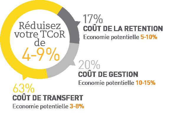 TCoR-Savings-2020-F