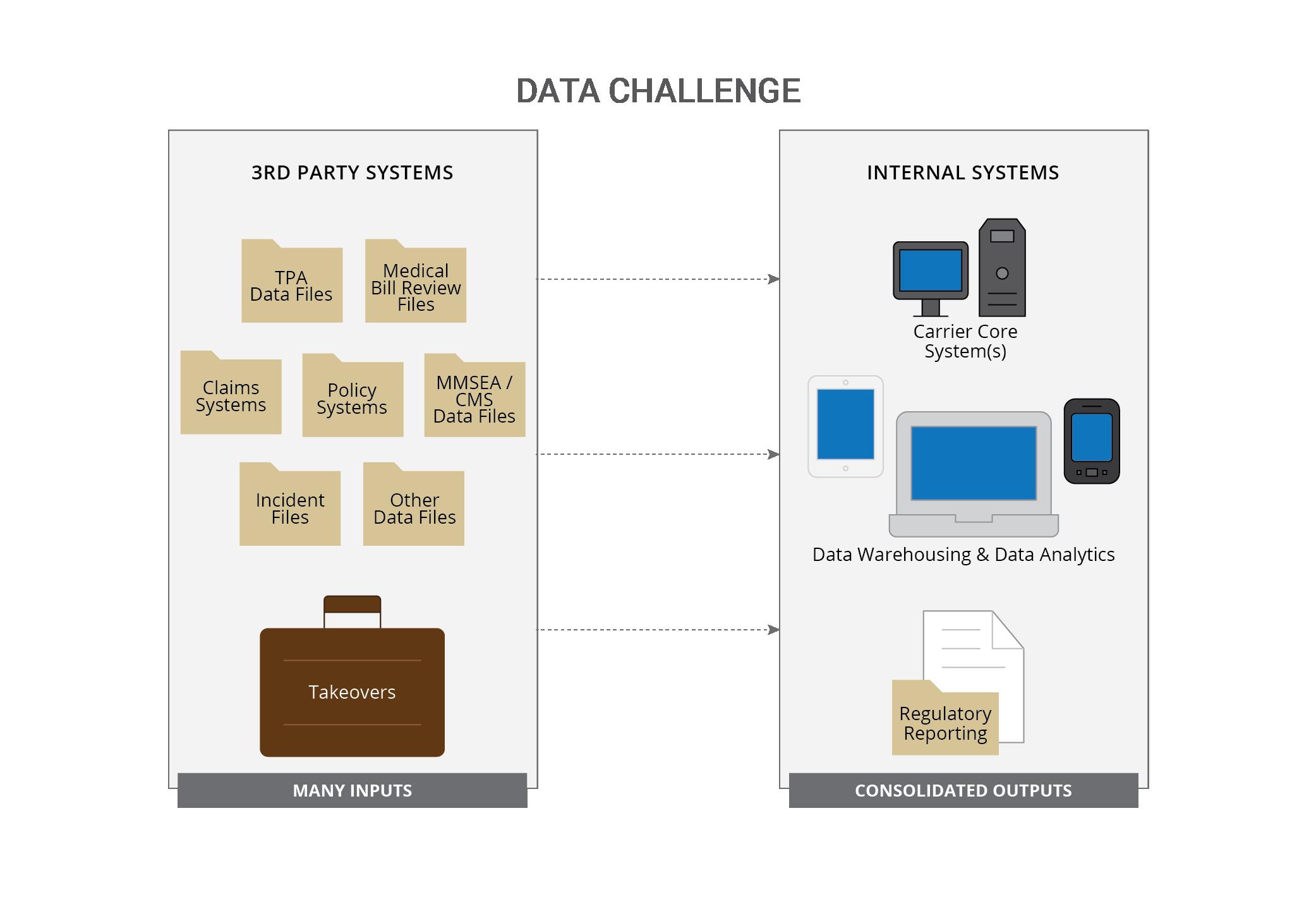 Data Challenge