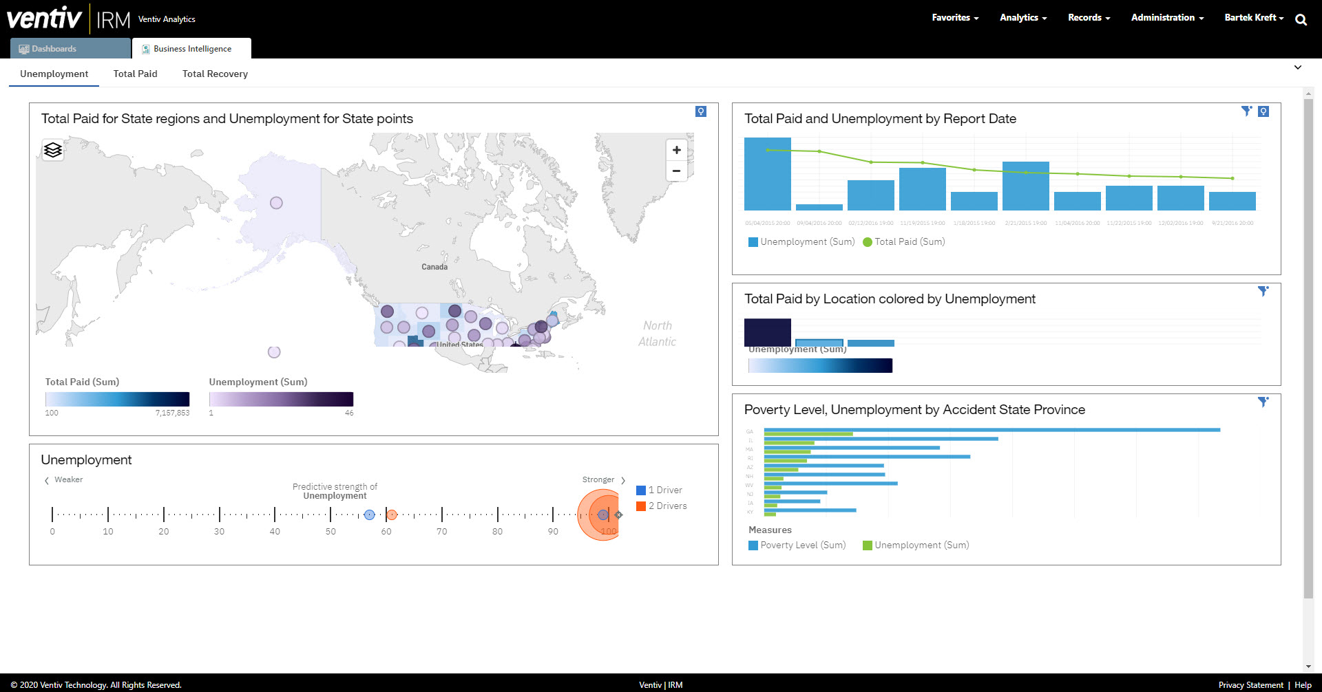 Ventiv Analytics Dashboard